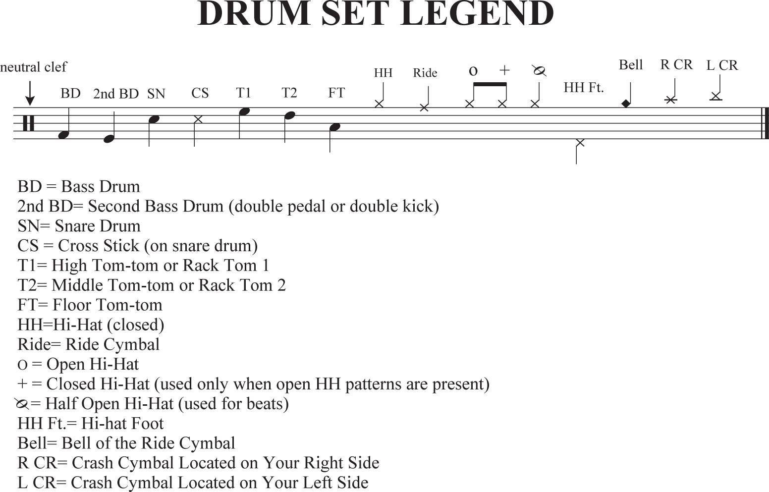 Free Drum Lessons u2013 drumstutor