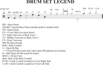 Free Drum Lessons – drumstutor