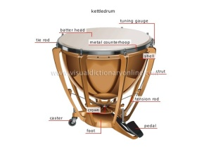 Timpani Timpani, or kettledrums, are musical instruments in the percussion family. A type of drum, they consist of a skin called a head stretched over a large bowl traditionally made of copper. They are played by striking the head with a specialized drum stick called a timpani stick or timpani mallet. Timpani evolved from military drums to become a staple of the classical orchestra by the last third of the 18th century. Today, they are used in many types of musical ensembles including concert, marching, and even some rock bands.